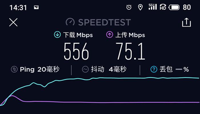 Първи тестове с Meizu 17 5G